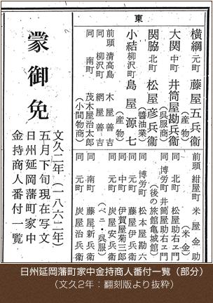 日州延岡藩町家中金持商人番付一覧(部分)